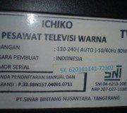 Model Televisi